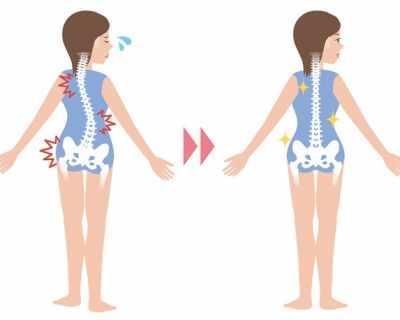 Изменения на гръбначния стълб при децата