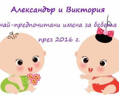 Александър и Виктория - най-предпочитани имена за бебета през 2016 г.