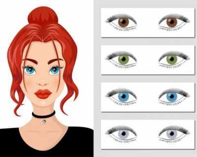 Цветът на очите издава характера ви