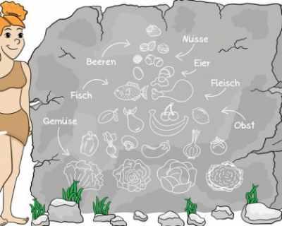 Диета на пещерните хора – ЗА или ПРОТИВ?