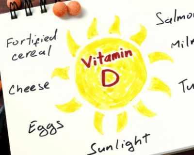 10 типа хора, застрашени от недостиг на витамин D