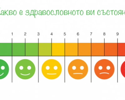 10 знака, че имате проблеми със здравето